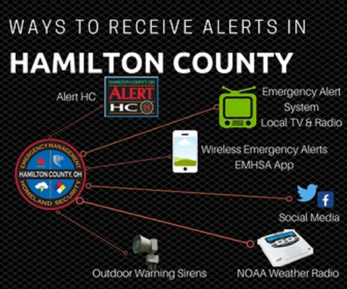 How to Receive Alerts and Warnings in Hamilton County